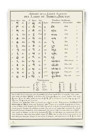 Plakat alfabet gruzinski